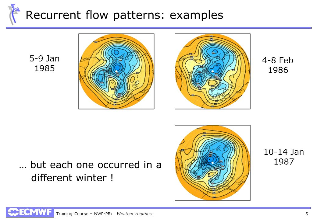Recurrent flow patterns: examples