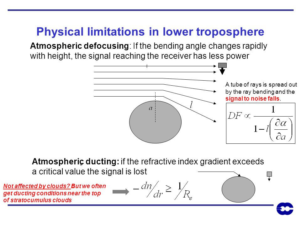 Physical limitations in lower troposphere