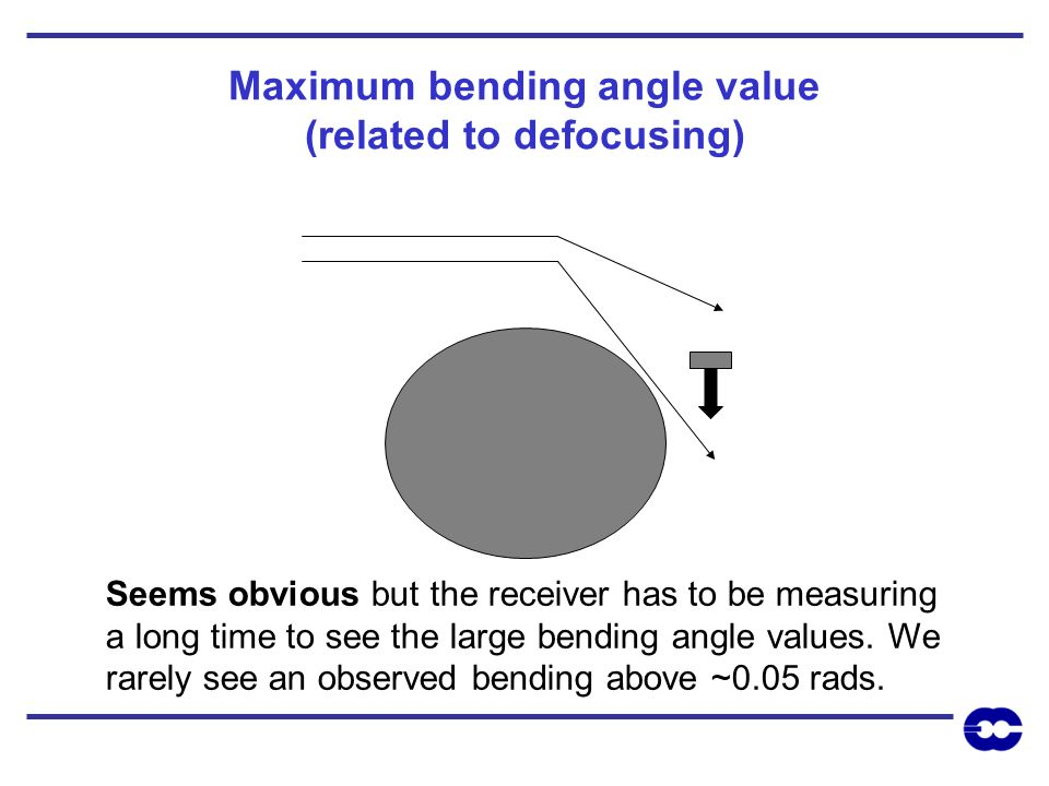 Maximum bending angle value (related to defocusing)