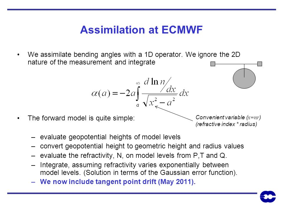 Assimilation at ECMWF We assimilate bending angles with a 1D operator. We ignore the 2D nature of the measurement and integrate.