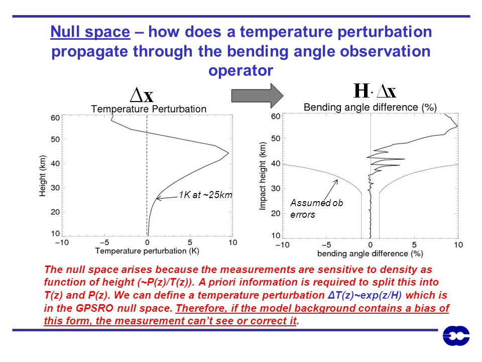Null space – how does a temperature perturbation propagate through the bending angle observation operator