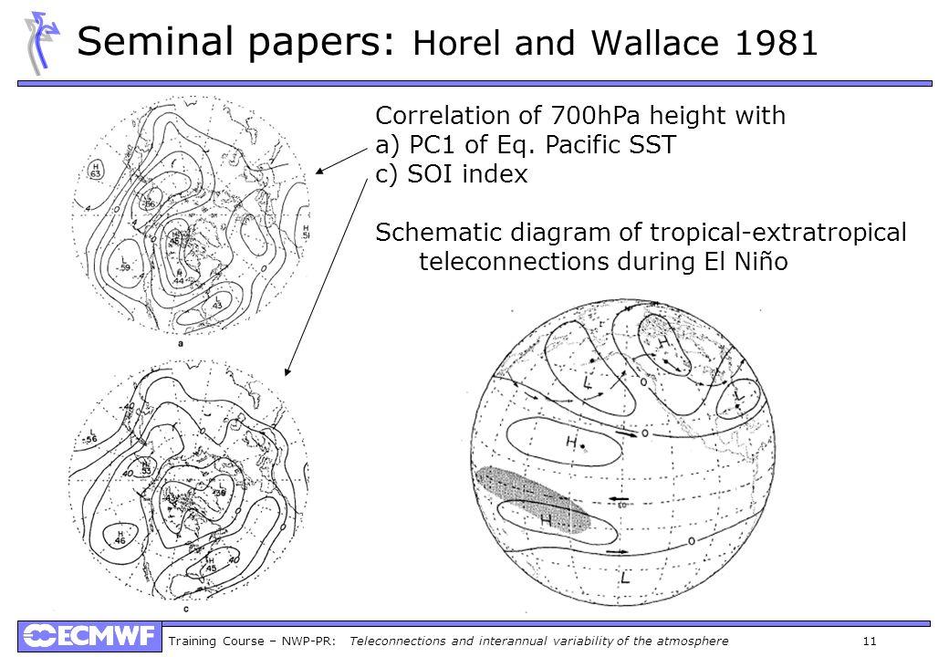Seminal papers: Horel and Wallace 1981