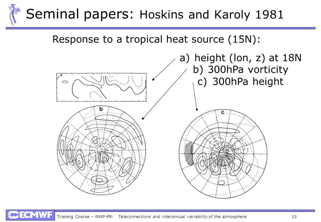 Seminal papers: Hoskins and Karoly 1981