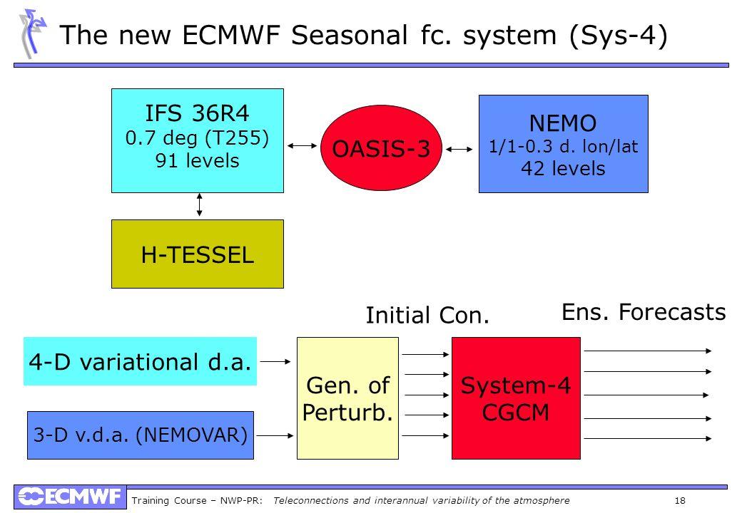 The new ECMWF Seasonal fc. system (Sys-4)