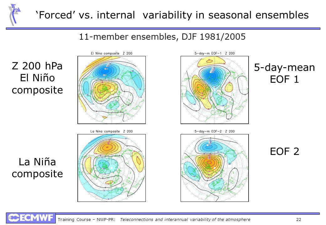 'Forced' vs. internal variability in seasonal ensembles