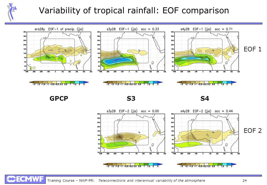 Variability of tropical rainfall: EOF comparison