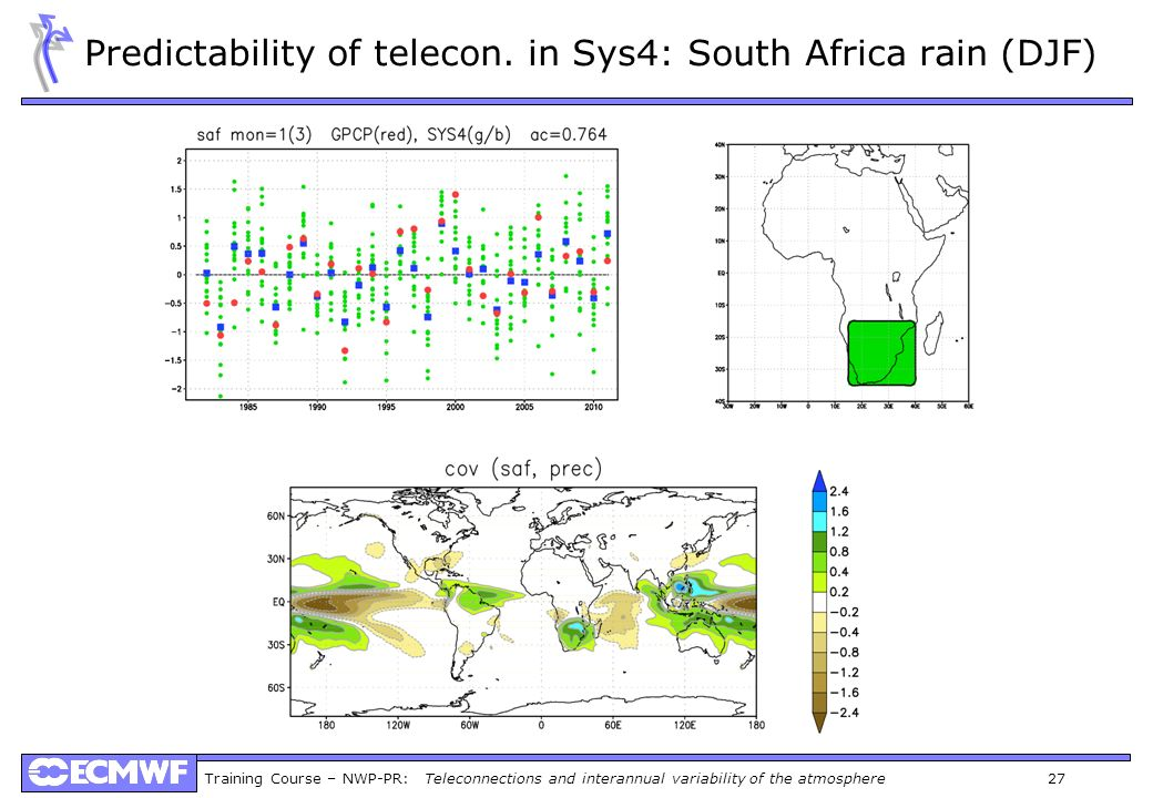 Predictability of telecon. in Sys4: South Africa rain (DJF)
