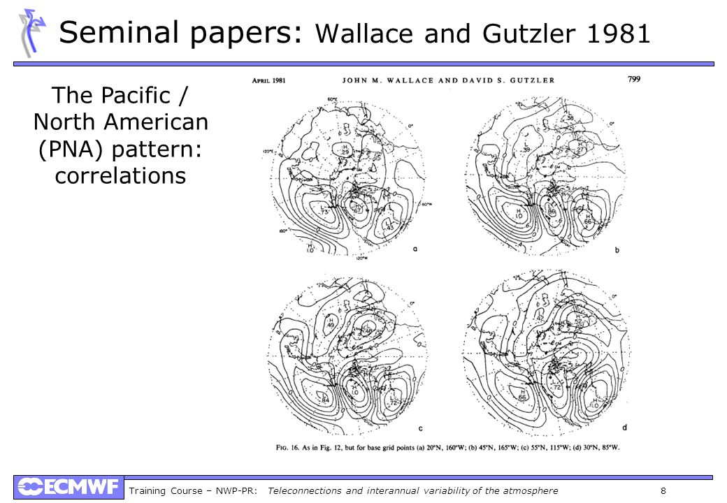 Seminal papers: Wallace and Gutzler 1981