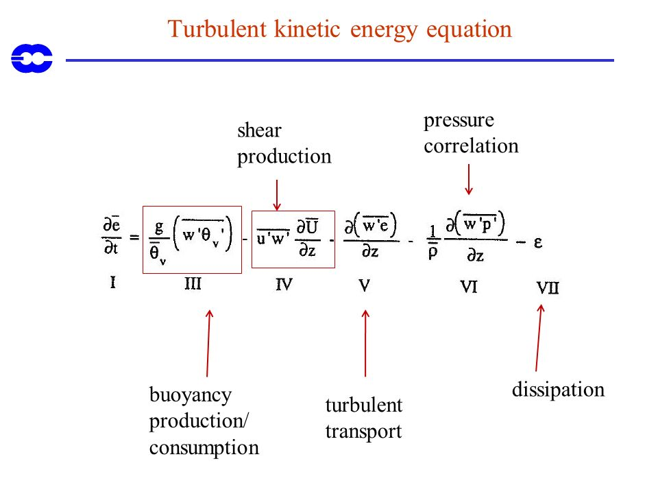 Turbulent kinetic energy equation