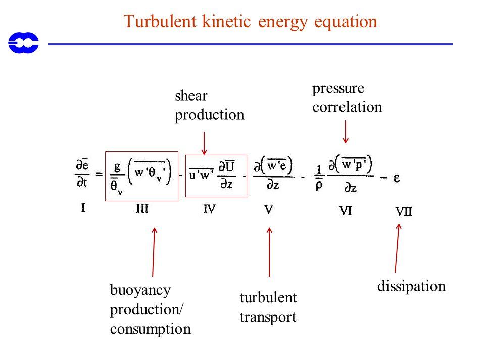 Turbulent kinetic energy equation