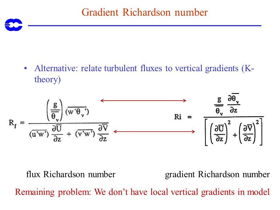 Gradient Richardson number