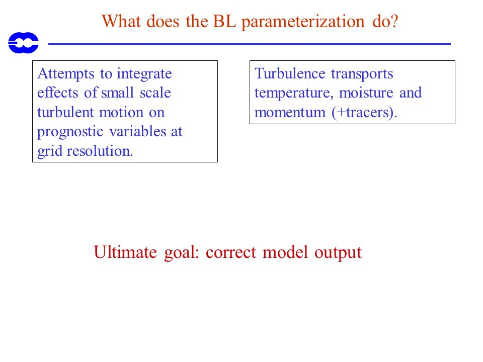What does the BL parameterization do