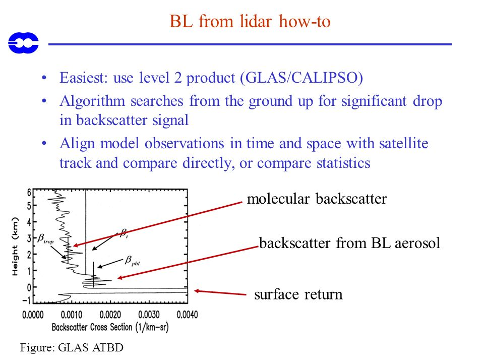 BL from lidar how-to Easiest: use level 2 product (GLAS/CALIPSO)