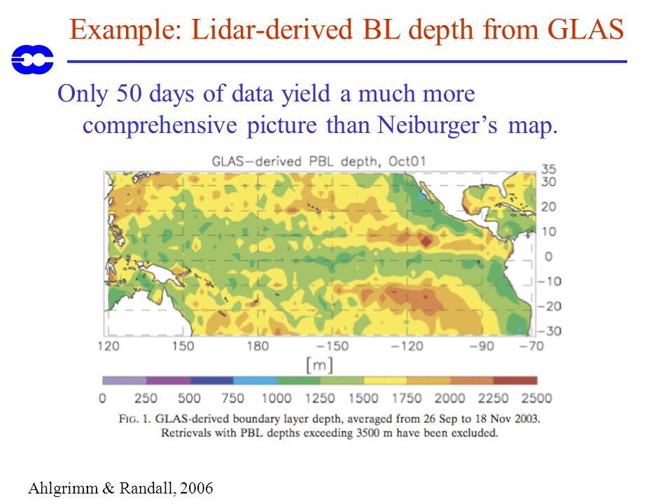 Example: Lidar-derived BL depth from GLAS