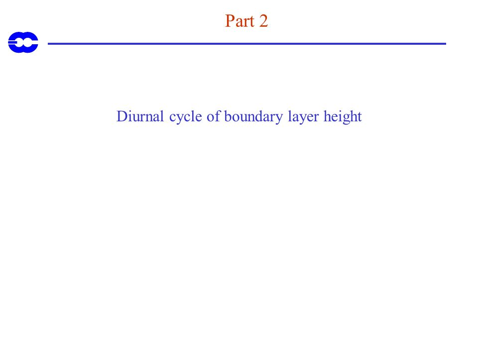 Diurnal cycle of boundary layer height
