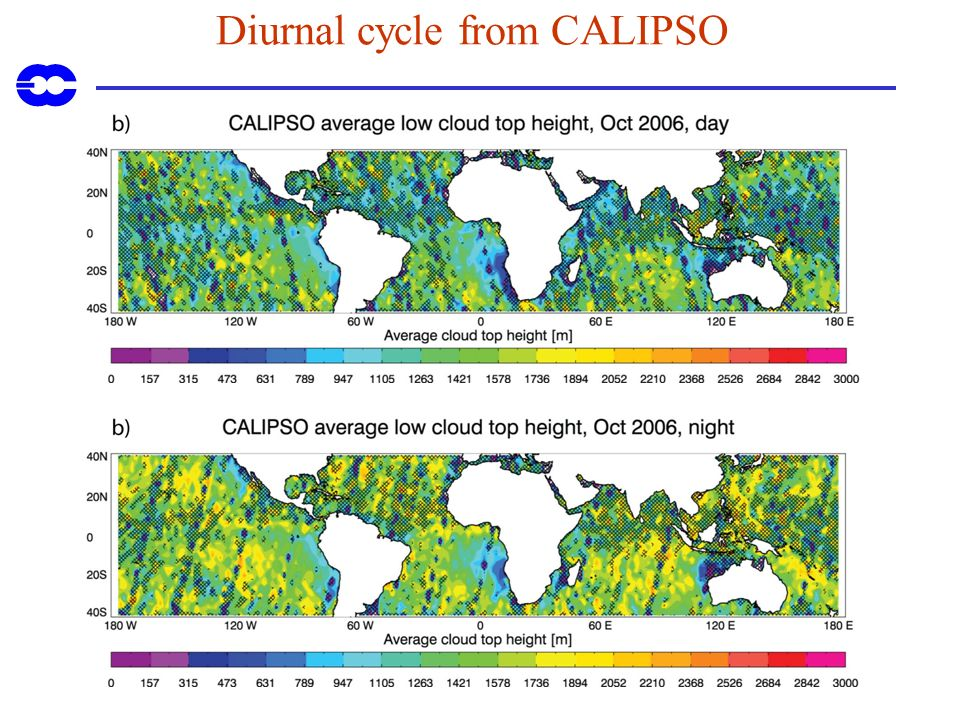 Diurnal cycle from CALIPSO