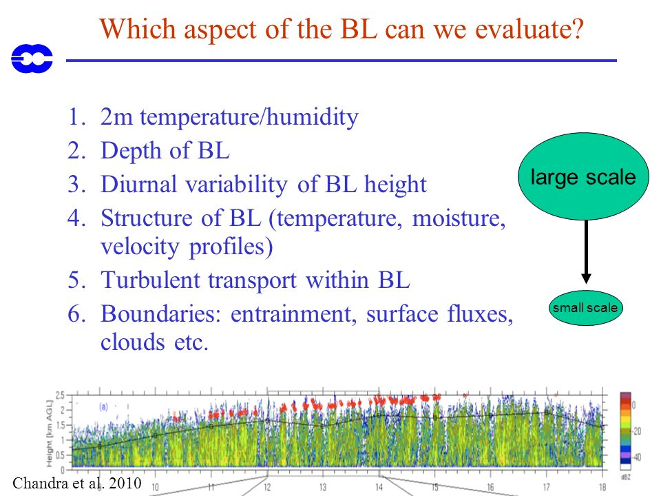 Which aspect of the BL can we evaluate