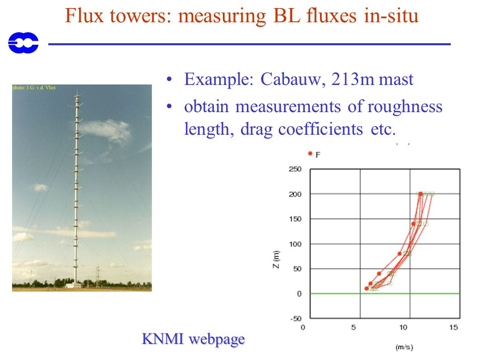 Flux towers: measuring BL fluxes in-situ