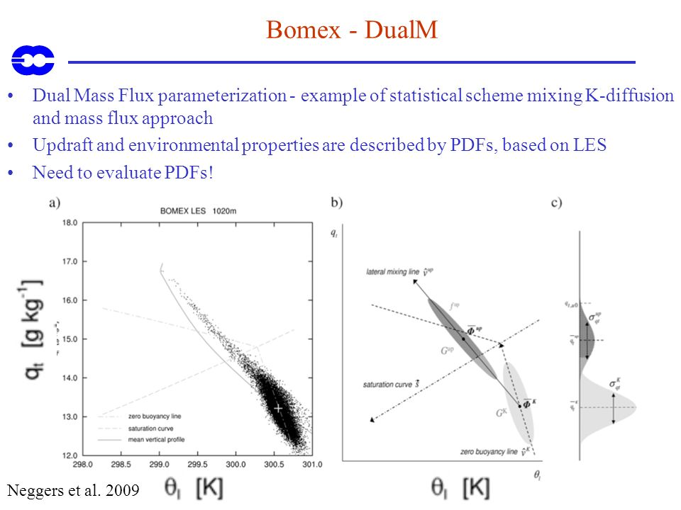 Bomex - DualM Dual Mass Flux parameterization - example of statistical scheme mixing K-diffusion and mass flux approach.