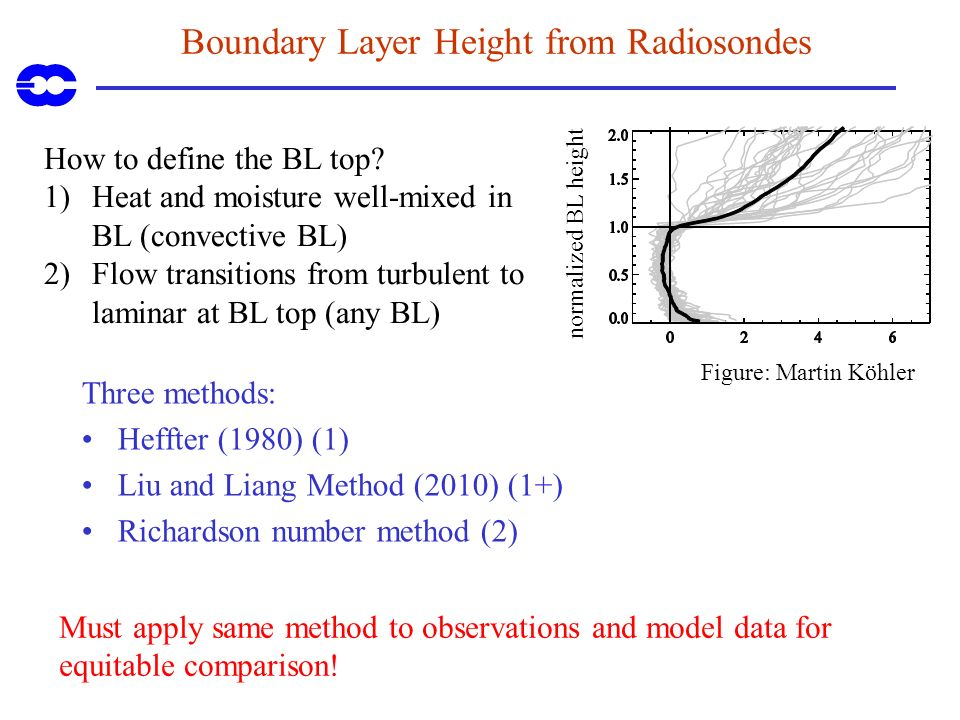 Boundary Layer Height from Radiosondes