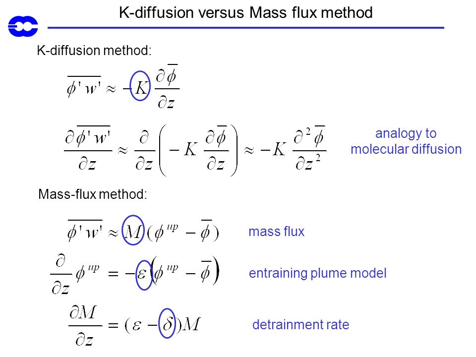 K-diffusion versus Mass flux method