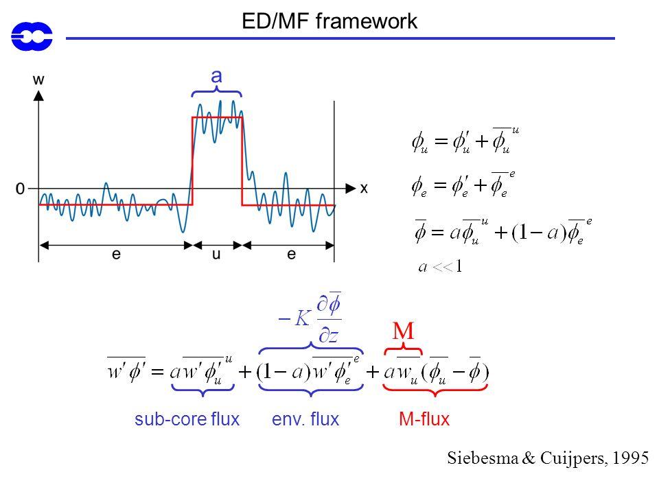 M ED/MF framework a sub-core flux env. flux M-flux