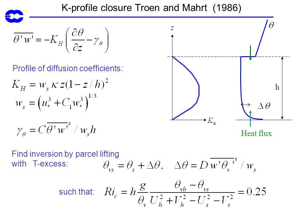 K-profile closure Troen and Mahrt (1986)