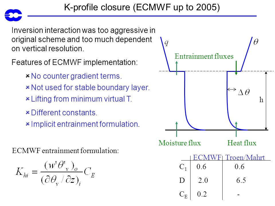 K-profile closure (ECMWF up to 2005)