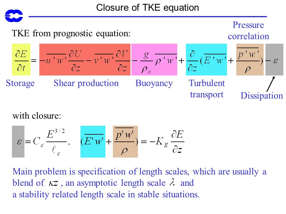 Closure of TKE equation