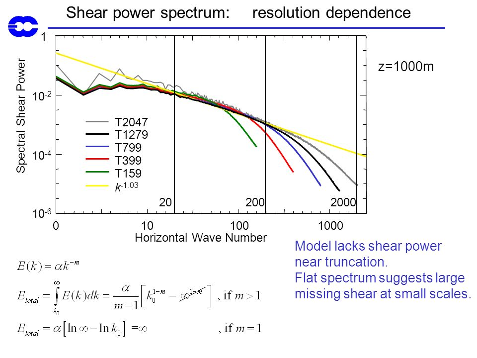 Shear power spectrum: resolution dependence
