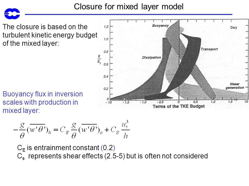 Closure for mixed layer model