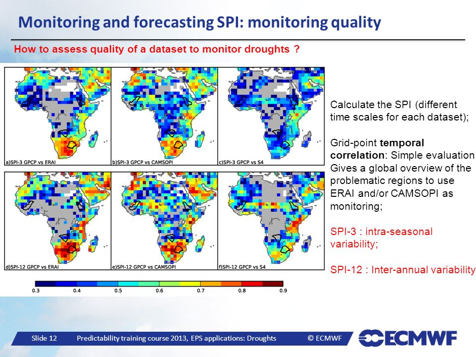 Monitoring and forecasting SPI: monitoring quality