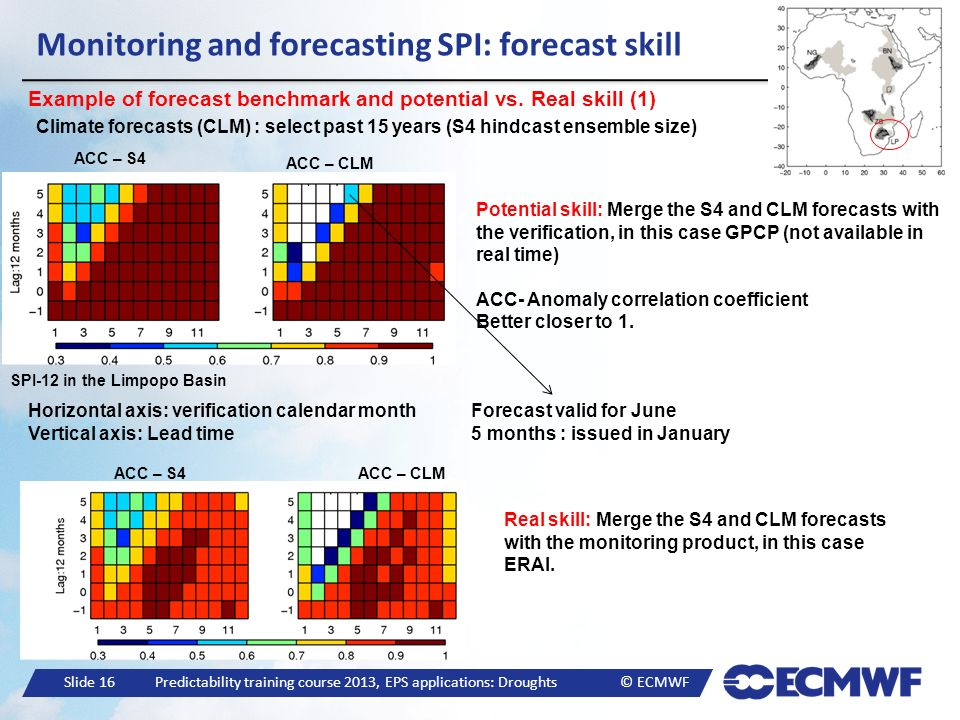 Monitoring and forecasting SPI: forecast skill