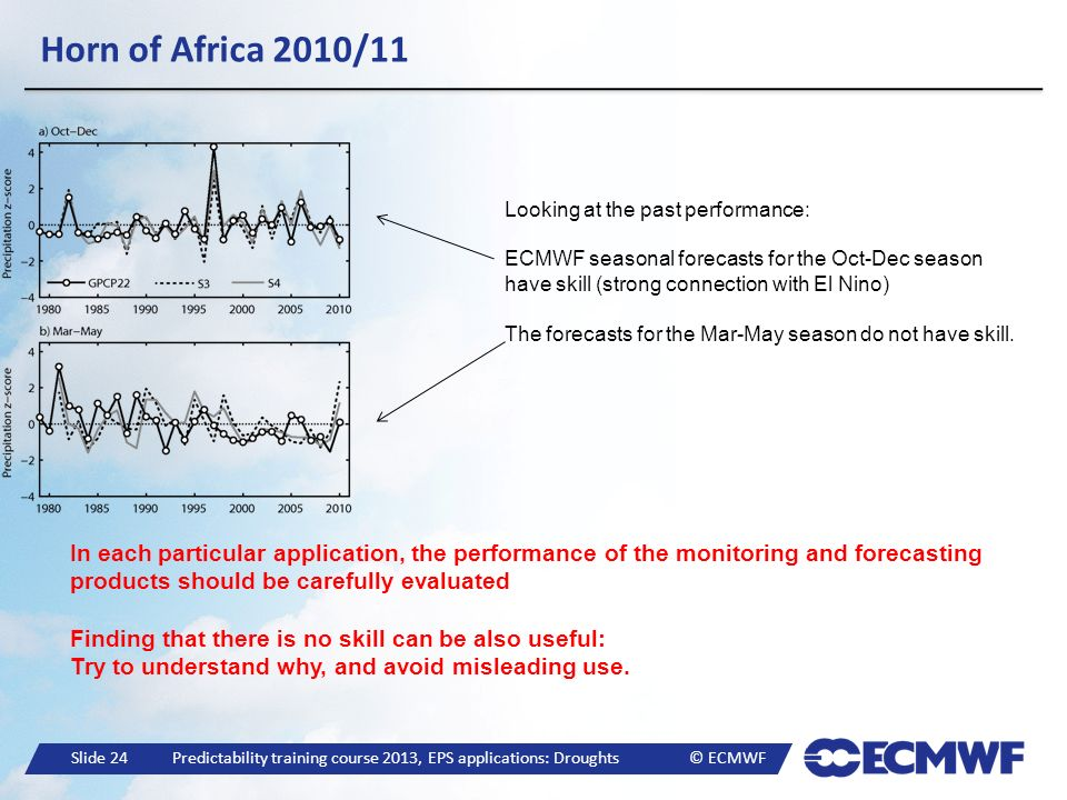 Horn of Africa 2010/11 Looking at the past performance: ECMWF seasonal forecasts for the Oct-Dec season have skill (strong connection with El Nino)