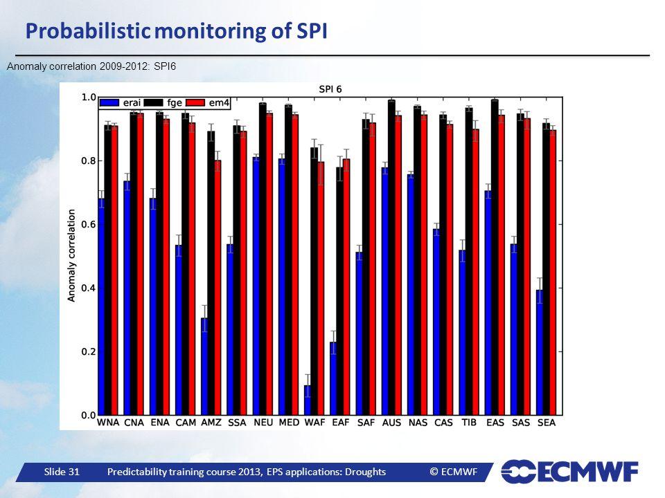Probabilistic monitoring of SPI