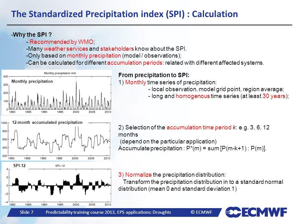 The Standardized Precipitation index (SPI) : Calculation