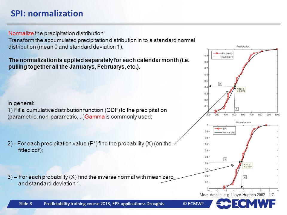 SPI: normalization Normalize the precipitation distribution: