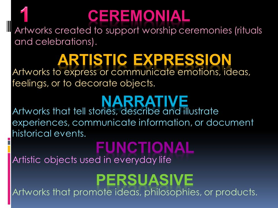 1 Ceremonial Artistic Expression Narrative Functional PERSUASIVE
