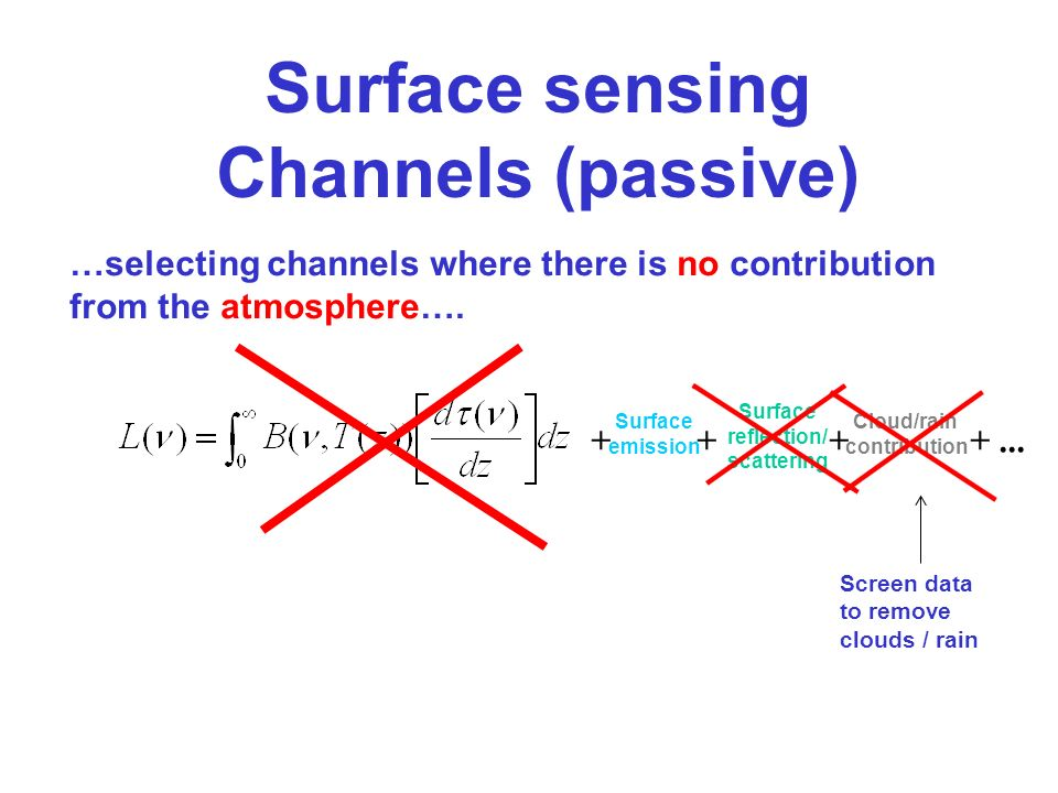 Surface sensing Channels (passive)