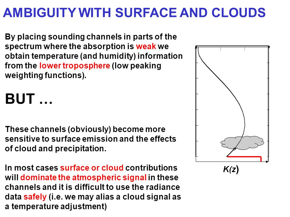 BUT … AMBIGUITY WITH SURFACE AND CLOUDS