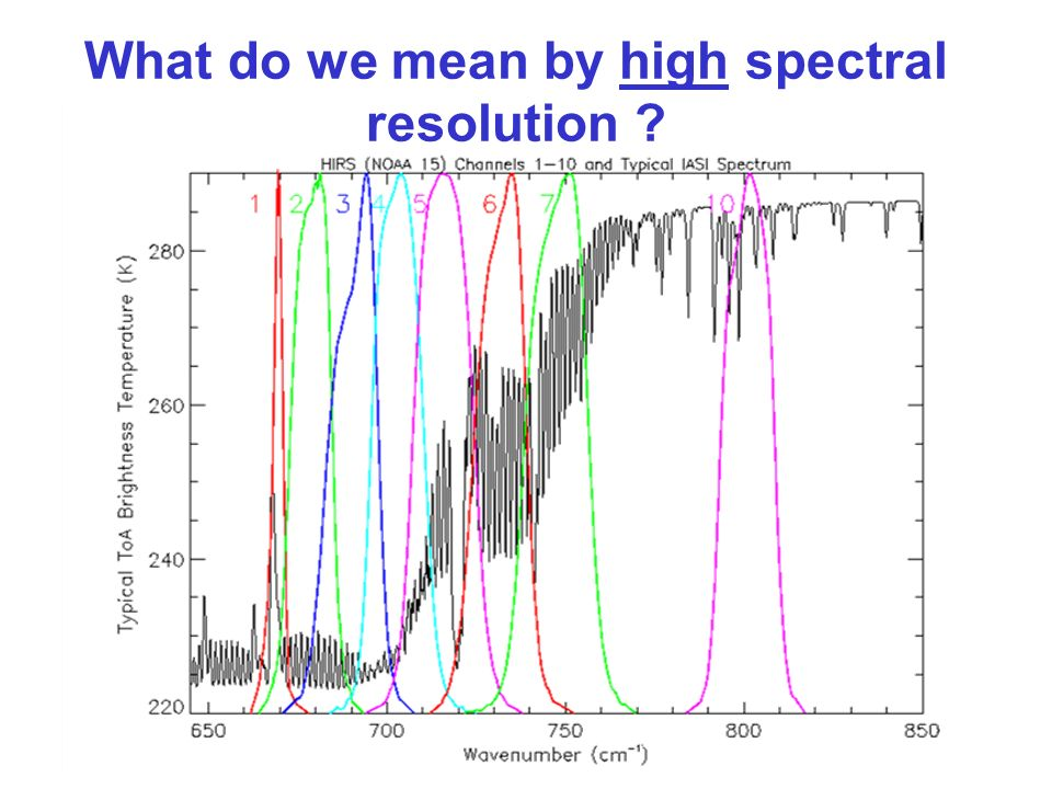 What do we mean by high spectral resolution