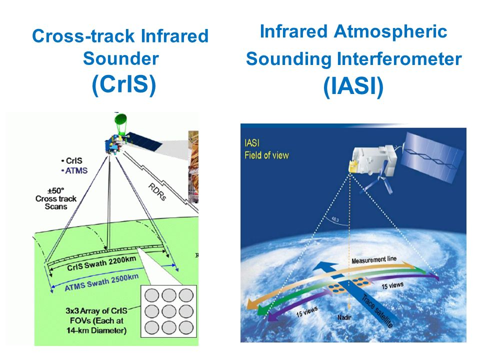 (CrIS) Infrared Atmospheric Sounding Interferometer (IASI)