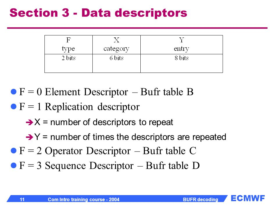 Section 3 - Data descriptors