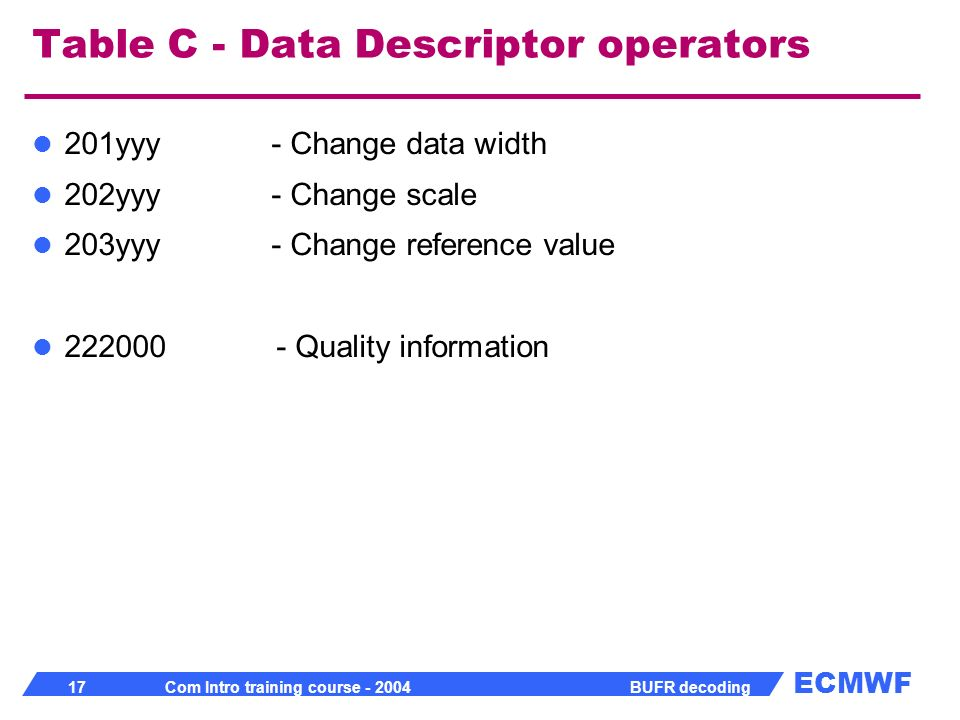 Table C - Data Descriptor operators
