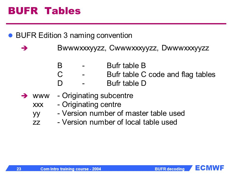 BUFR Tables BUFR Edition 3 naming convention