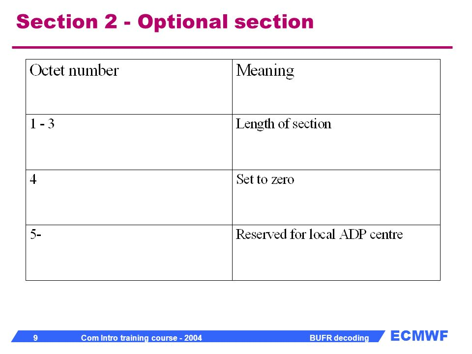 Section 2 - Optional section