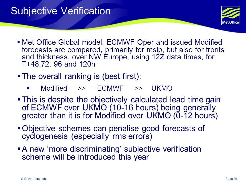 Subjective Verification