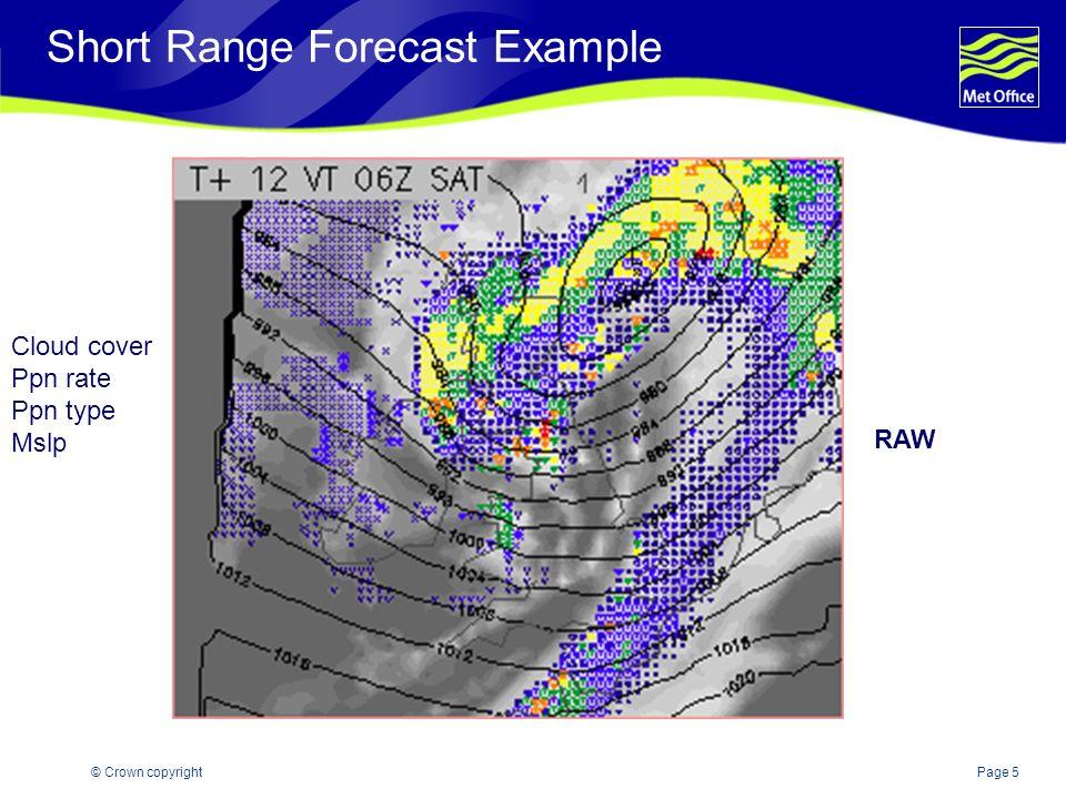 Short Range Forecast Example