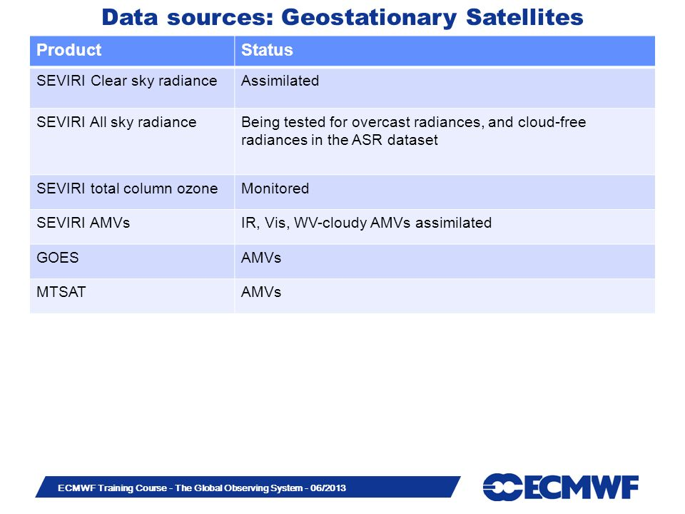 Data sources: Geostationary Satellites