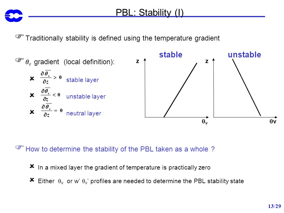 PBL: Stability (I) stable unstable